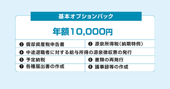 譲渡所得申告書等 基本オプションパック 年額10,000円(税抜)